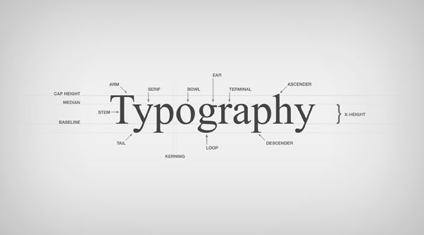 , Basics of Typography